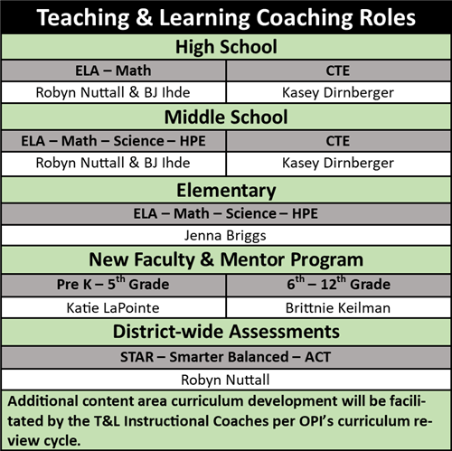 Teaching & Learning Coaching Roles