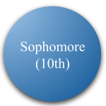 Sophomore Request Form