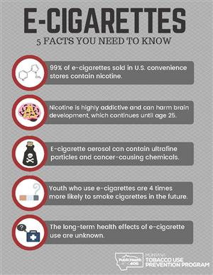Infographic with 5 facts about the use of e-cigarettes.
